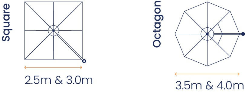 Size and configuration for square and octagon umbrellas